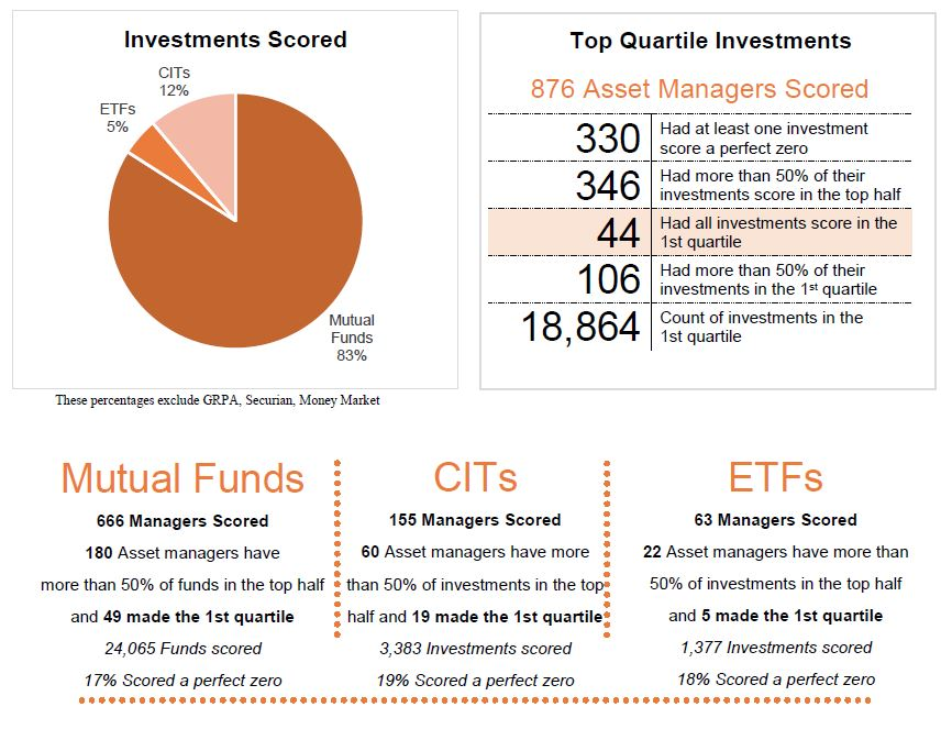 Q3 Top Quartile Report - Special Edition