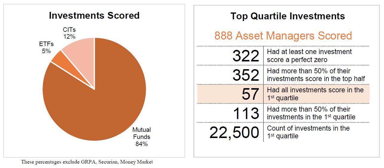 Q4 2017 Top Quartile Report