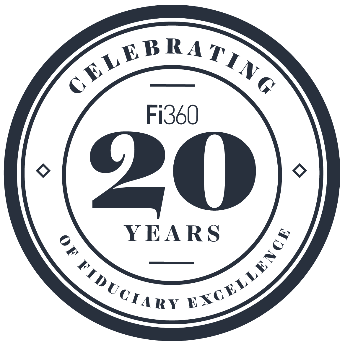 Fi360 – the Early Years